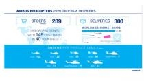 Airbus Gücüne Güç Katıyor